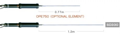 DIAMOND OPE-750 Optional element for SD330
